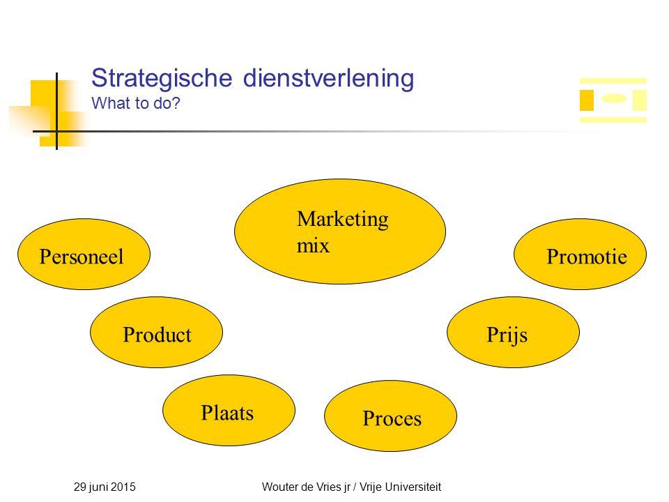 29 juni 2015Wouter de Vries jr / Vrije Universiteit Strategische dienstverlening What to do? Marketing mix Personeel Product Plaats Proces Prijs Promo