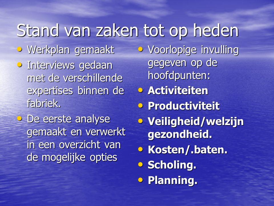Stand van zaken tot op heden Werkplan gemaakt Werkplan gemaakt Interviews gedaan met de verschillende expertises binnen de fabriek.
