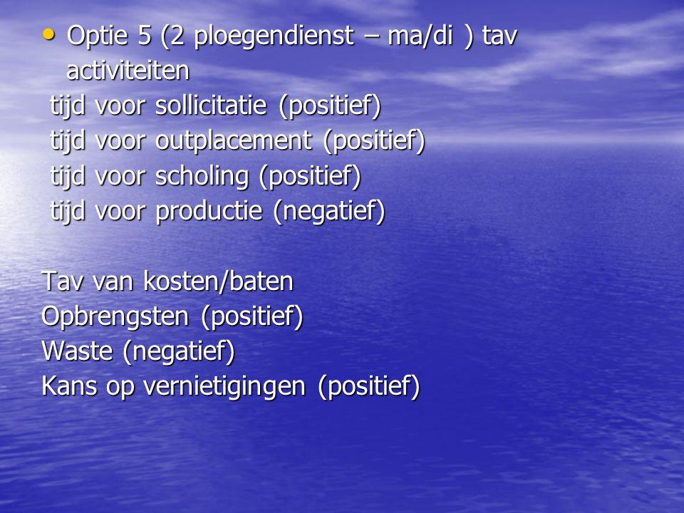 Optie 3 (dagdienst) tav welzijn Optie 3 (dagdienst) tav welzijn Tijd voor sollicitatie (positief) Tijd voor outplacement (positief) Dit betekent een roosterwijziging (negatief)