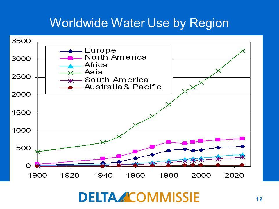 12 Worldwide Water Use by Region