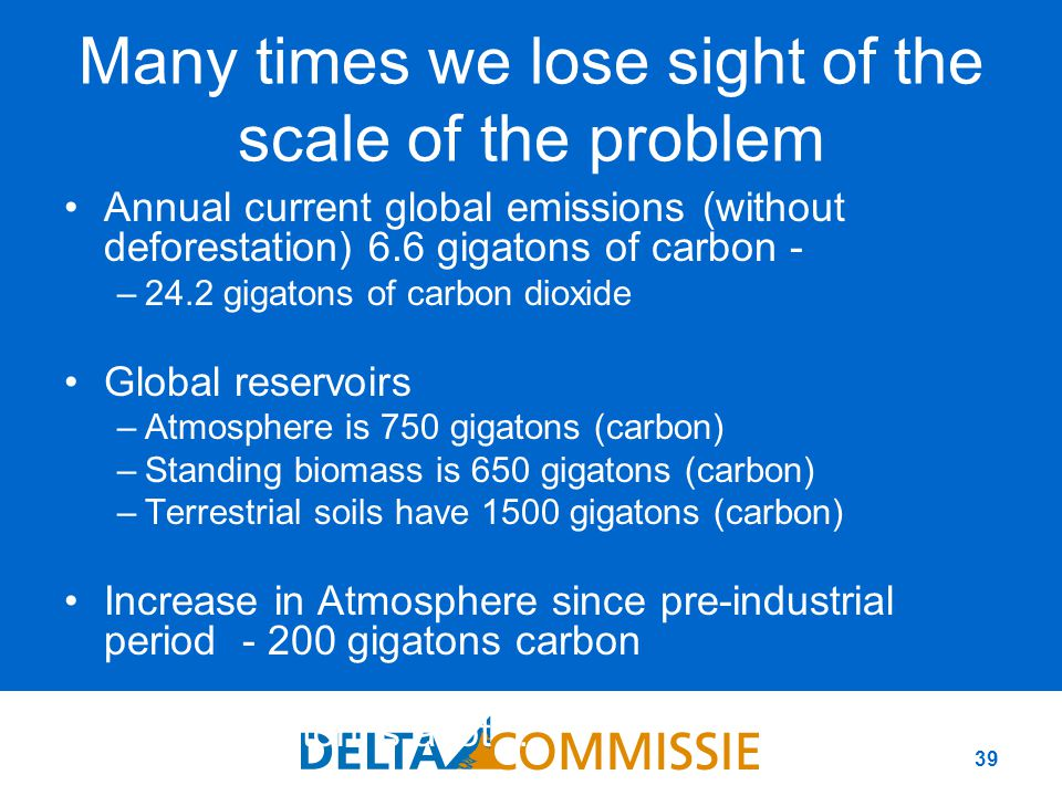 39 Many times we lose sight of the scale of the problem Annual current global emissions (without deforestation) 6.6 gigatons of carbon - –24.2 gigaton