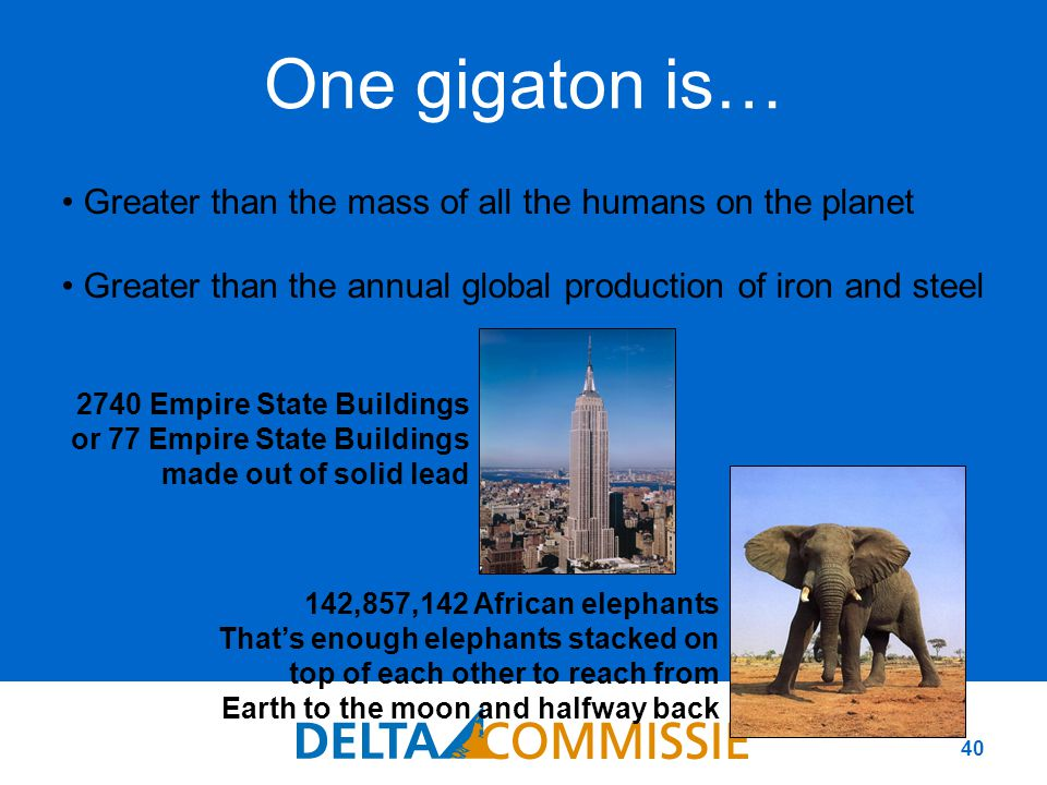 40 One gigaton is… 2740 Empire State Buildings or 77 Empire State Buildings made out of solid lead 142,857,142 African elephants That's enough elephants stacked on top of each other to reach from Earth to the moon and halfway back Greater than the mass of all the humans on the planet Greater than the annual global production of iron and steel