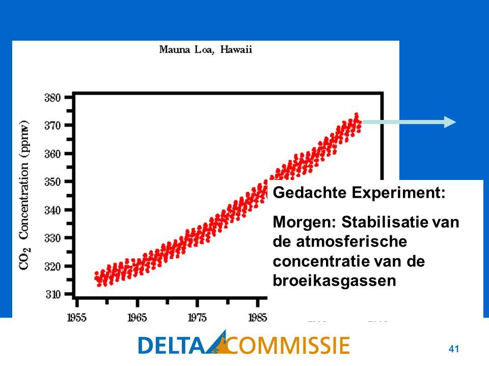 41 Gedachte Experiment: Morgen: Stabilisatie van de atmosferische concentratie van de broeikasgassen