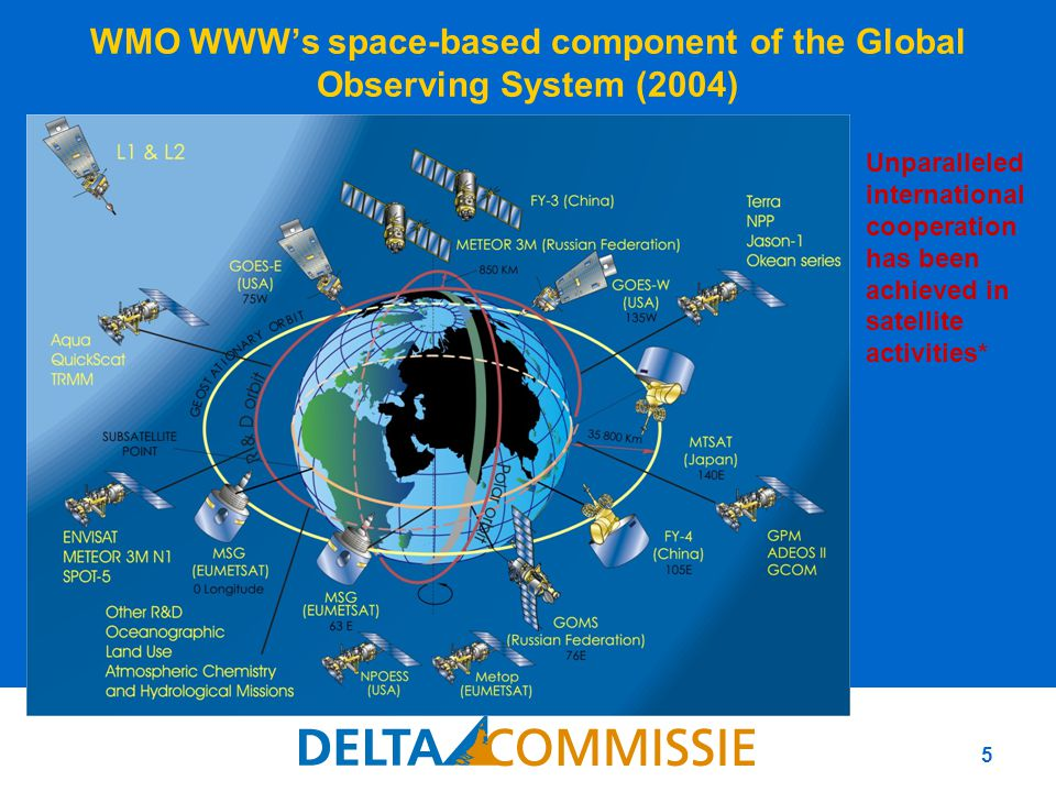 5 WMO WWW's space-based component of the Global Observing System (2004) Unparalleled international cooperation has been achieved in satellite activiti