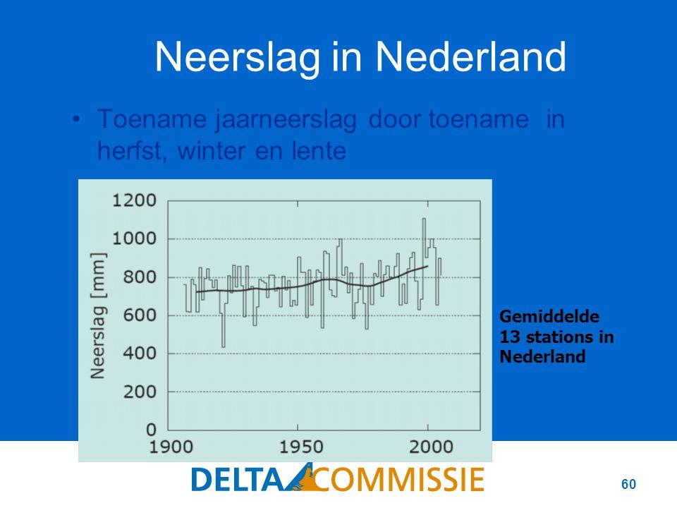 60 Neerslag in Nederland Toename jaarneerslag door toename in herfst, winter en lente Gemiddelde 13 stations in Nederland