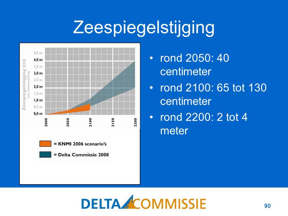 90 Zeespiegelstijging rond 2050: 40 centimeter rond 2100: 65 tot 130 centimeter rond 2200: 2 tot 4 meter