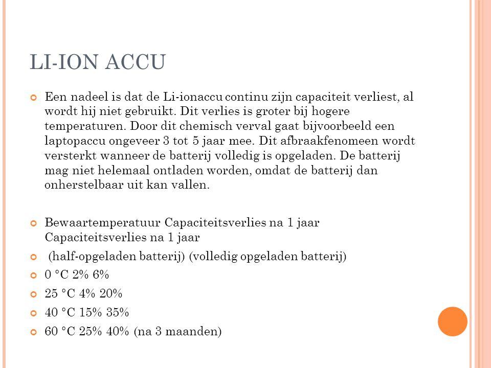 LI-ION ACCU Een nadeel is dat de Li-ionaccu continu zijn capaciteit verliest, al wordt hij niet gebruikt.