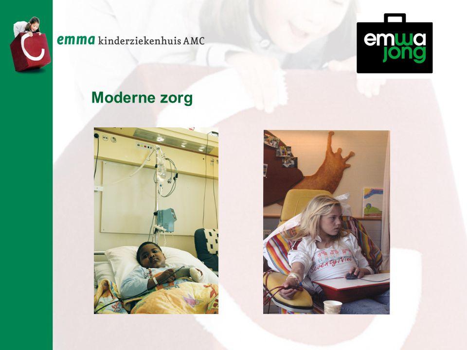 Moderne zorg