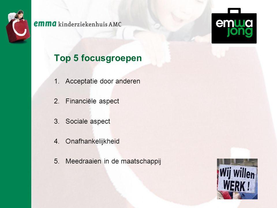 Top 5 focusgroepen 1.Acceptatie door anderen 2.Financiële aspect 3.Sociale aspect 4.Onafhankelijkheid 5.Meedraaien in de maatschappij