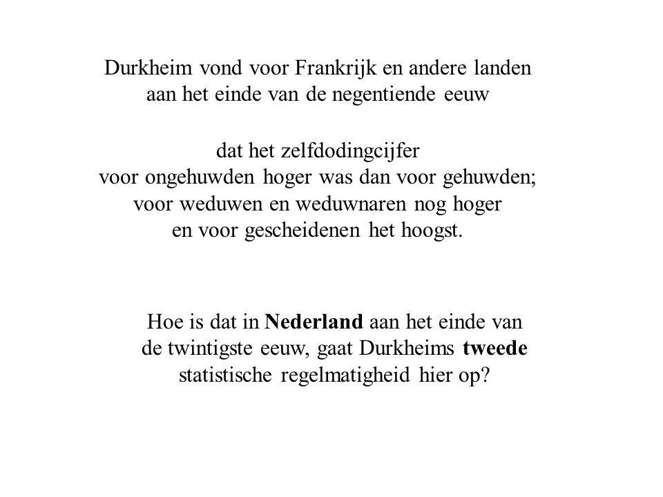 Durkheim vond voor Frankrijk en andere landen aan het einde van de negentiende eeuw Hoe is dat in Nederland aan het einde van de twintigste eeuw, gaat Durkheims tweede statistische regelmatigheid hier op.