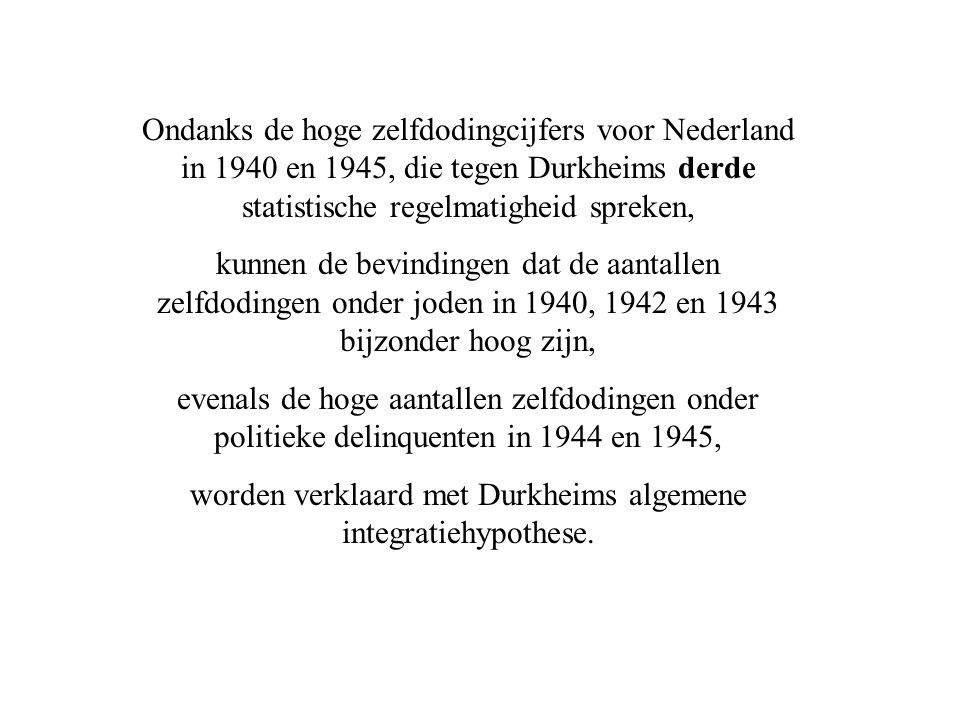 Ondanks de hoge zelfdodingcijfers voor Nederland in 1940 en 1945, die tegen Durkheims derde statistische regelmatigheid spreken, kunnen de bevindingen dat de aantallen zelfdodingen onder joden in 1940, 1942 en 1943 bijzonder hoog zijn, evenals de hoge aantallen zelfdodingen onder politieke delinquenten in 1944 en 1945, worden verklaard met Durkheims algemene integratiehypothese.