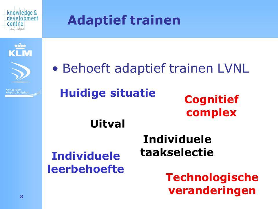 Amsterdam Airport Schiphol 8 Adaptief trainen Behoeft adaptief trainen LVNL Individuele taakselectie Uitval Individuele leerbehoefte Cognitief complex Technologische veranderingen Huidige situatie