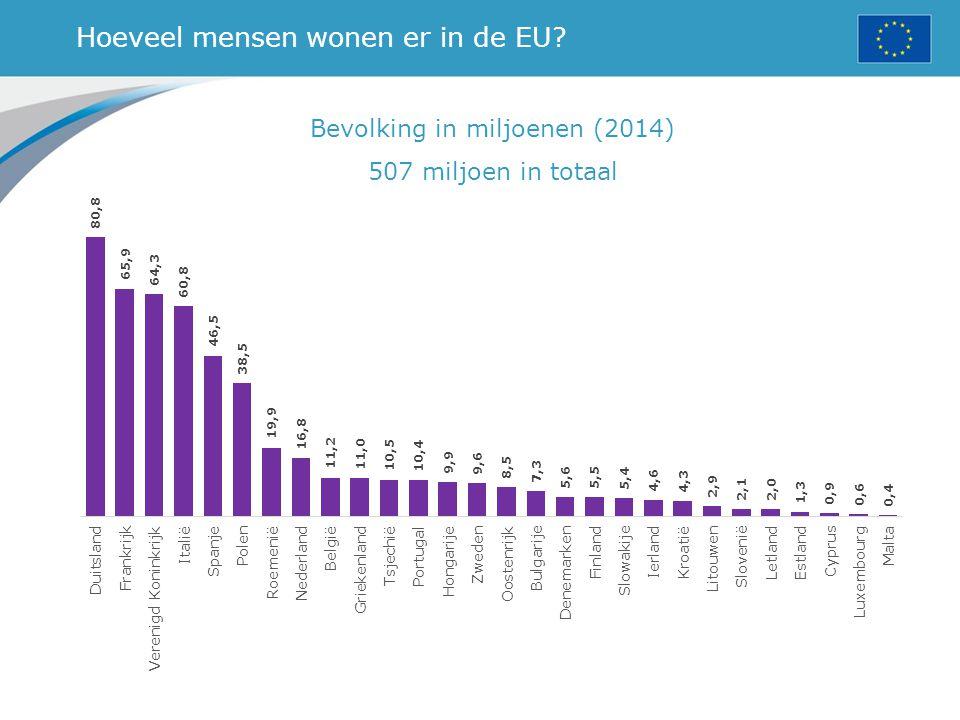 Hoeveel mensen wonen er in de EU? Bevolking in miljoenen (2014) 507 miljoen in totaal