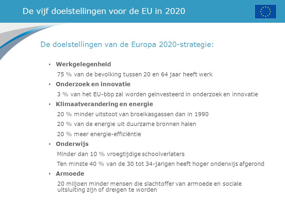 De vijf doelstellingen voor de EU in 2020 De doelstellingen van de Europa 2020-strategie: Werkgelegenheid 75 % van de bevolking tussen 20 en 64 jaar h