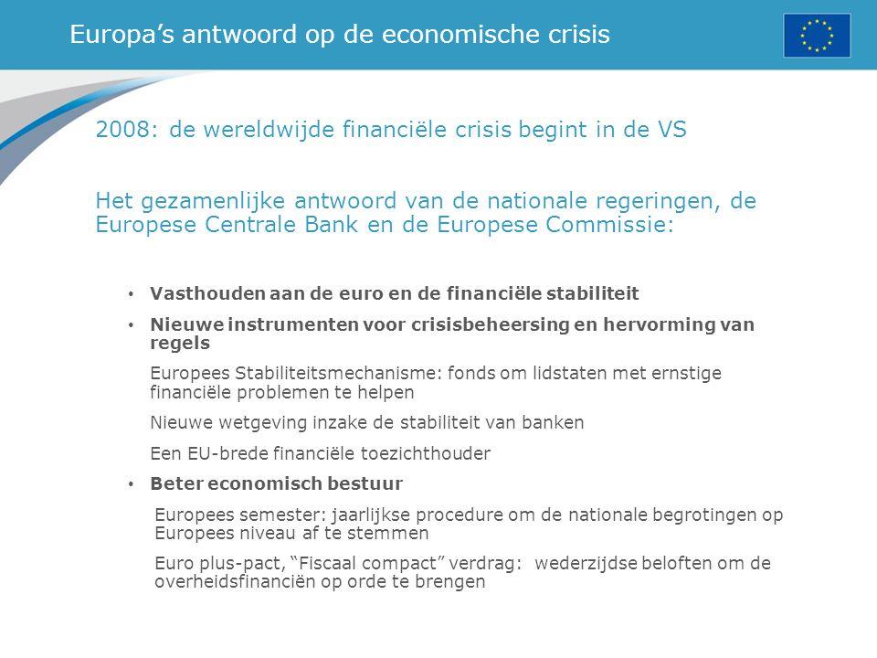 Europa's antwoord op de economische crisis 2008: de wereldwijde financiële crisis begint in de VS Het gezamenlijke antwoord van de nationale regeringe