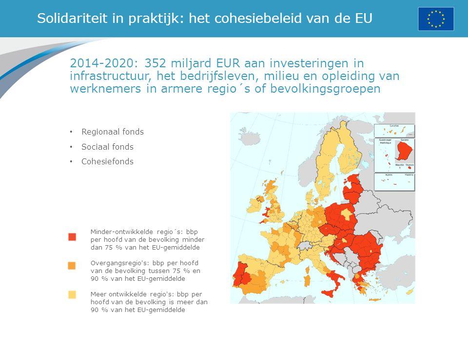 Solidariteit in praktijk: het cohesiebeleid van de EU Regionaal fonds Sociaal fonds Cohesiefonds Minder-ontwikkelde regio´s: bbp per hoofd van de bevo