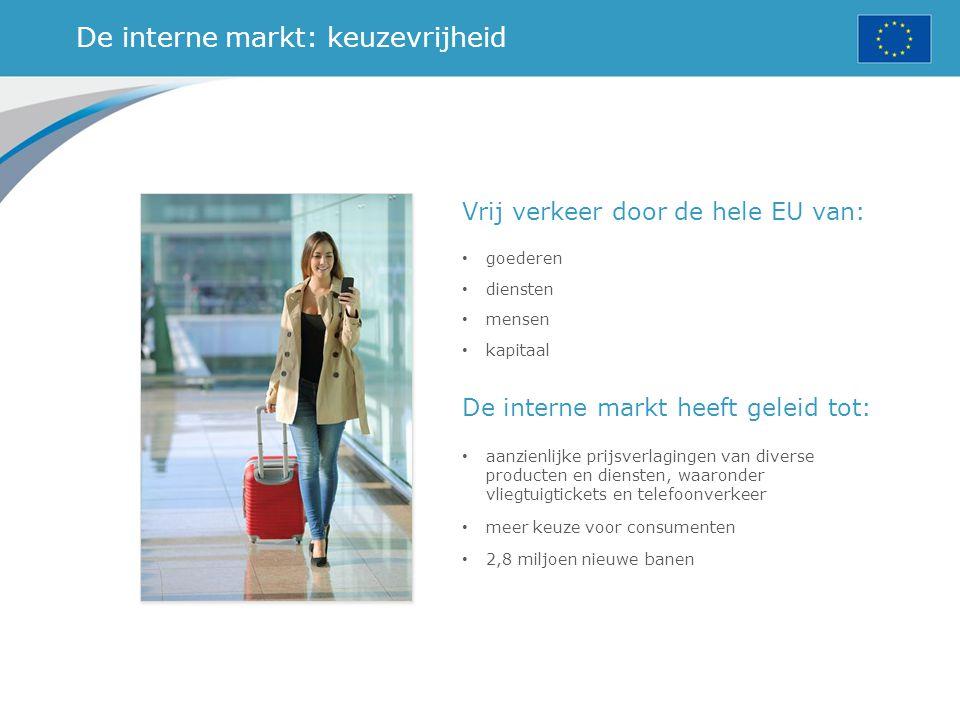 De interne markt: keuzevrijheid De interne markt heeft geleid tot: aanzienlijke prijsverlagingen van diverse producten en diensten, waaronder vliegtui