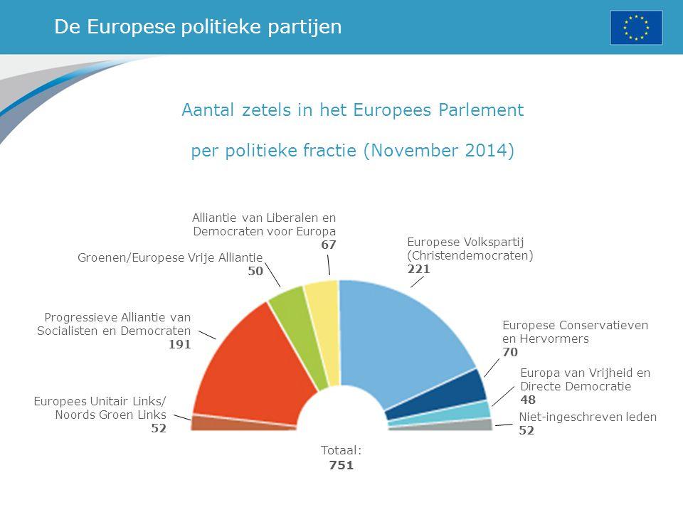 De Europese politieke partijen Aantal zetels in het Europees Parlement per politieke fractie (November 2014) Groenen/Europese Vrije Alliantie 50 Europ