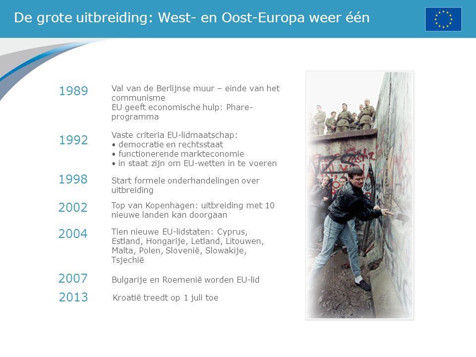 De grote uitbreiding: West- en Oost-Europa weer één Val van de Berlijnse muur – einde van het communisme EU geeft economische hulp: Phare- programma V