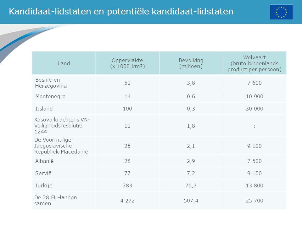 Kandidaat-lidstaten en potentiële kandidaat-lidstaten Land Oppervlakte (x 1000 km²) Bevolking (miljoen) Welvaart (bruto binnenlands product per persoo