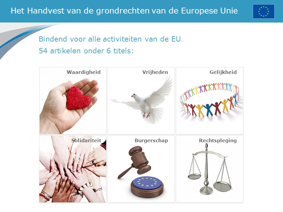 Het Handvest van de grondrechten van de Europese Unie Bindend voor alle activiteiten van de EU 54 artikelen onder 6 titels: VrijhedenGelijkheid Solida