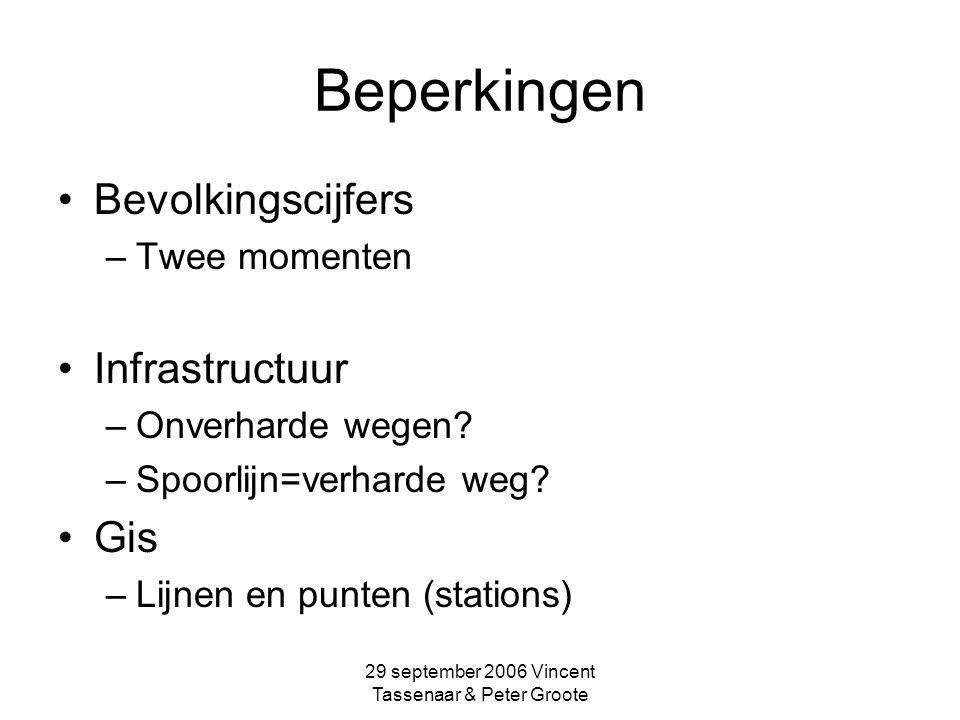 29 september 2006 Vincent Tassenaar & Peter Groote Beperkingen Bevolkingscijfers –Twee momenten Infrastructuur –Onverharde wegen.