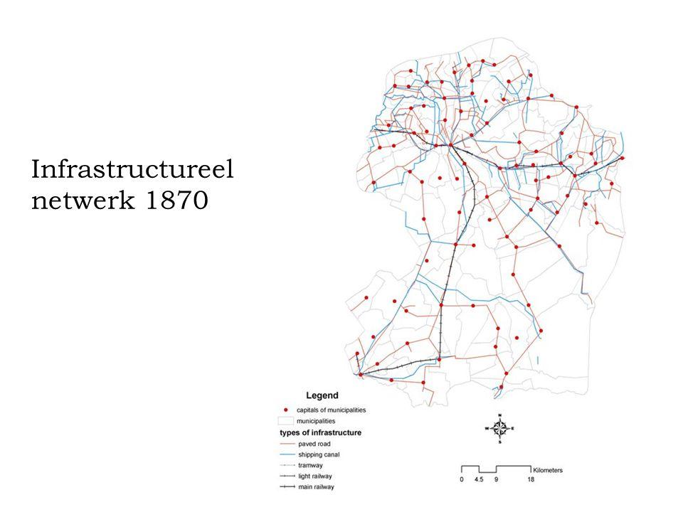 29 september 2006 Vincent Tassenaar & Peter Groote Infrastructuur 1840 en 1890 Infrastructureel netwerk 1870