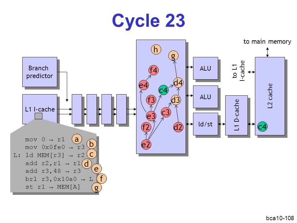 bca10-108 Cycle 23 L1 I-cache Branch predictor Branch predictor ALU ld/st L1 D-cache L2 cache e2 f2 d3 ALU mov 0 → r1 mov 0x0fe0 → r3 L: ld MEM[r3] → r2 add r2,r1 → r1 add r3,48 → r3 brl r3,0x10a0 → L st r1 → MEM[A] mov 0 → r1 mov 0x0fe0 → r3 L: ld MEM[r3] → r2 add r2,r1 → r1 add r3,48 → r3 brl r3,0x10a0 → L st r1 → MEM[A] a b d c e f g e3 f3 d4 c4 e4 f4 to main memory to L1 I-cache c4 c3 d2 g h