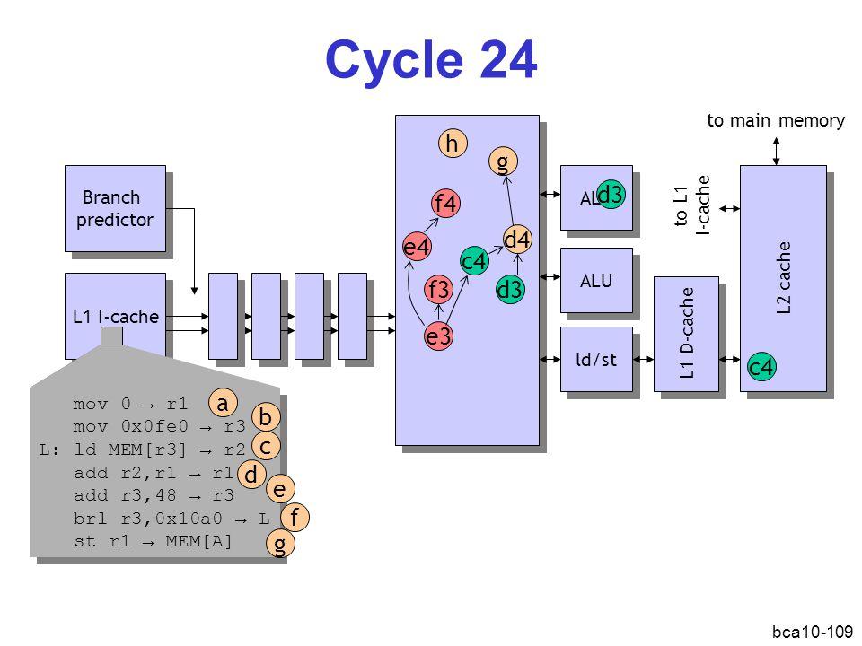 bca10-109 Cycle 24 L1 I-cache Branch predictor Branch predictor ALU ld/st L1 D-cache L2 cache ALU mov 0 → r1 mov 0x0fe0 → r3 L: ld MEM[r3] → r2 add r2,r1 → r1 add r3,48 → r3 brl r3,0x10a0 → L st r1 → MEM[A] mov 0 → r1 mov 0x0fe0 → r3 L: ld MEM[r3] → r2 add r2,r1 → r1 add r3,48 → r3 brl r3,0x10a0 → L st r1 → MEM[A] a b d c e f g e3 f3 d4 c4 e4 f4 to main memory to L1 I-cache c4 d3 g h