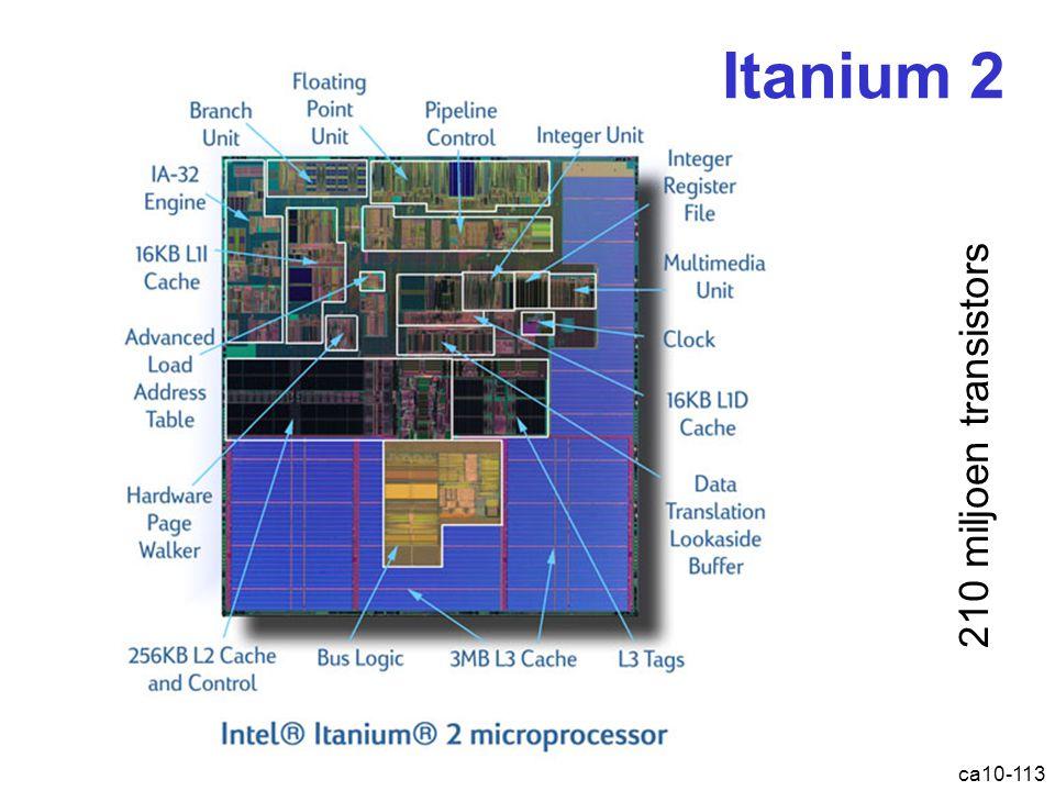 ca10-113 Itanium 2 210 miljoen transistors