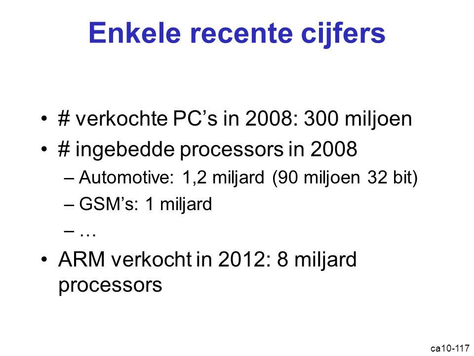 Enkele recente cijfers # verkochte PC's in 2008: 300 miljoen # ingebedde processors in 2008 –Automotive: 1,2 miljard (90 miljoen 32 bit) –GSM's: 1 miljard –… ARM verkocht in 2012: 8 miljard processors ca10-117