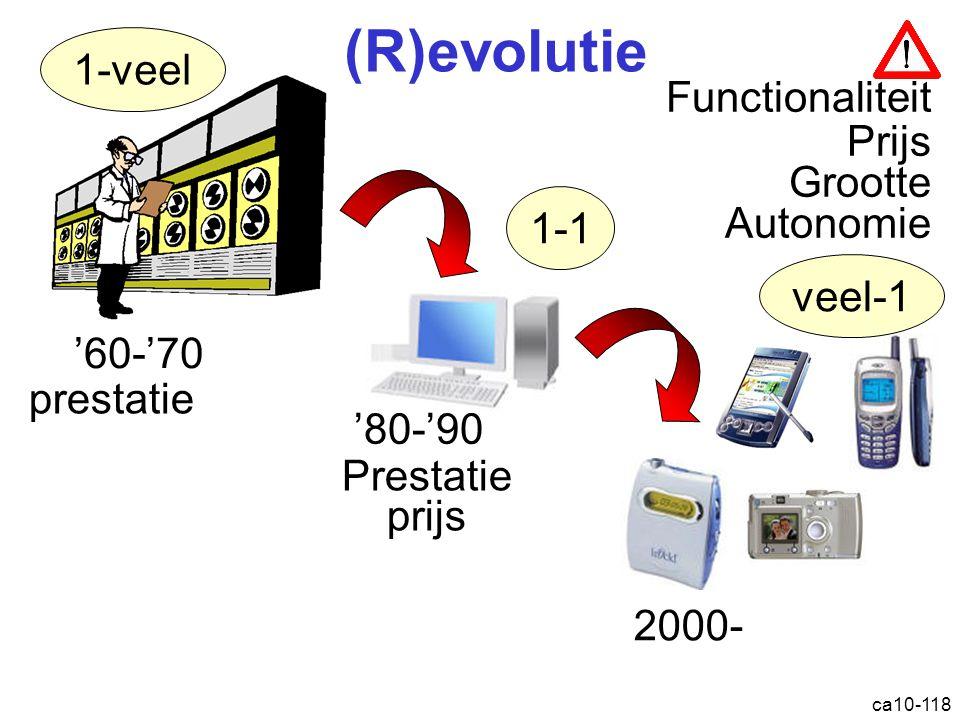 ca10-118 (R)evolutie '60-'70 '80-'90 2000- prestatie Prestatie prijs Functionaliteit Prijs Grootte Autonomie 1-veel 1-1 veel-1