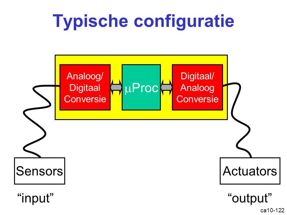 ca10-122 Typische configuratie SensorsActuators Analoog/ Digitaal Conversie Digitaal/ Analoog Conversie  Proc input output