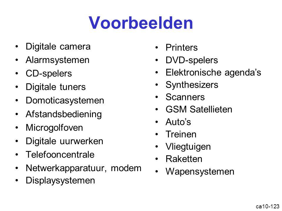 ca10-123 Voorbeelden Digitale camera Alarmsystemen CD-spelers Digitale tuners Domoticasystemen Afstandsbediening Microgolfoven Digitale uurwerken Tele
