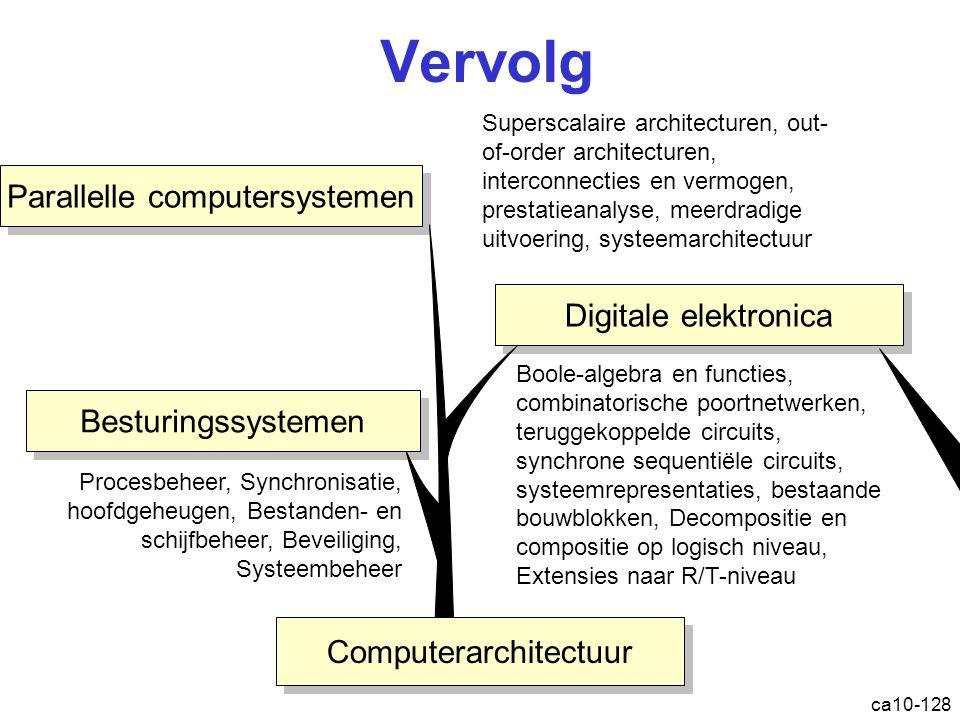 ca10-128 Vervolg Computerarchitectuur Boole-algebra en functies, combinatorische poortnetwerken, teruggekoppelde circuits, synchrone sequentiële circuits, systeemrepresentaties, bestaande bouwblokken, Decompositie en compositie op logisch niveau, Extensies naar R/T-niveau Procesbeheer, Synchronisatie, hoofdgeheugen, Bestanden- en schijfbeheer, Beveiliging, Systeembeheer Digitale elektronica Besturingssystemen Parallelle computersystemen Superscalaire architecturen, out- of-order architecturen, interconnecties en vermogen, prestatieanalyse, meerdradige uitvoering, systeemarchitectuur
