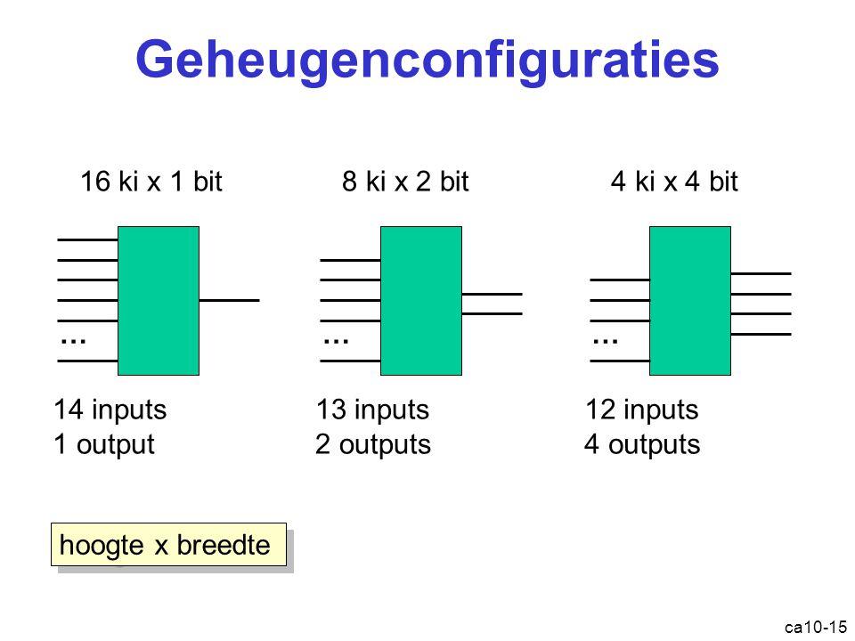 ca10-15 Geheugenconfiguraties 16 ki x 1 bit 14 inputs 1 output 8 ki x 2 bit 13 inputs 2 outputs 4 ki x 4 bit 12 inputs 4 outputs hoogte x breedte ………