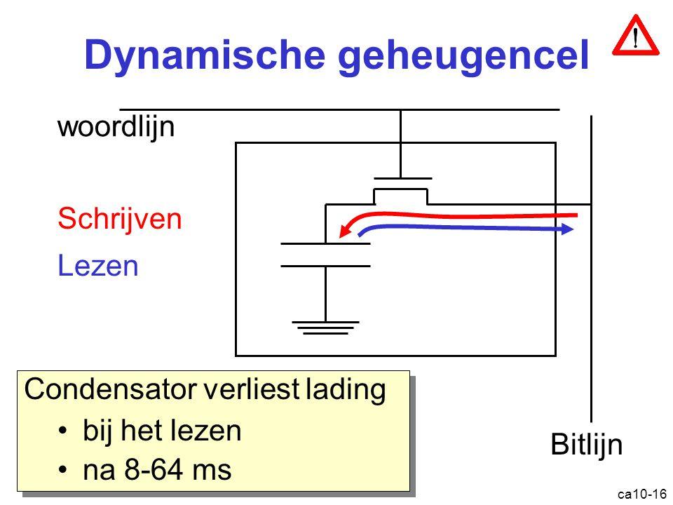 ca10-16 Dynamische geheugencel Schrijven Lezen Condensator verliest lading bij het lezen na 8-64 ms Condensator verliest lading bij het lezen na 8-64 ms Bitlijn woordlijn