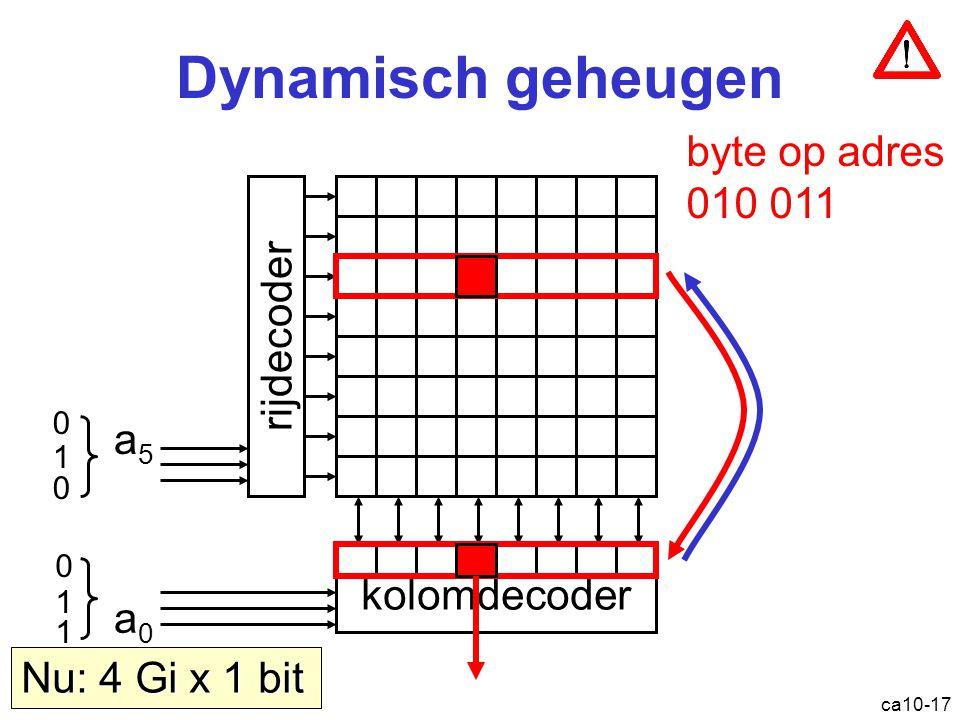 ca10-17 Dynamisch geheugen rijdecoder kolomdecoder a0a0 a5a5 byte op adres 010 011 011011 010010 Nu: 4 Gi x 1 bit