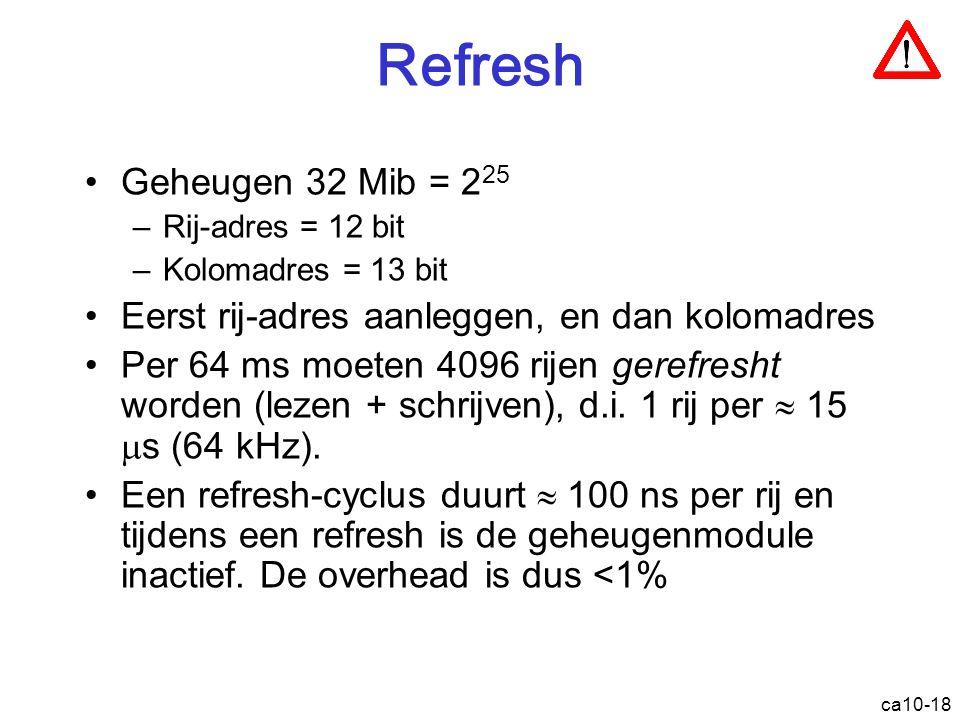 ca10-18 Refresh Geheugen 32 Mib = 2 25 –Rij-adres = 12 bit –Kolomadres = 13 bit Eerst rij-adres aanleggen, en dan kolomadres Per 64 ms moeten 4096 rijen gerefresht worden (lezen + schrijven), d.i.