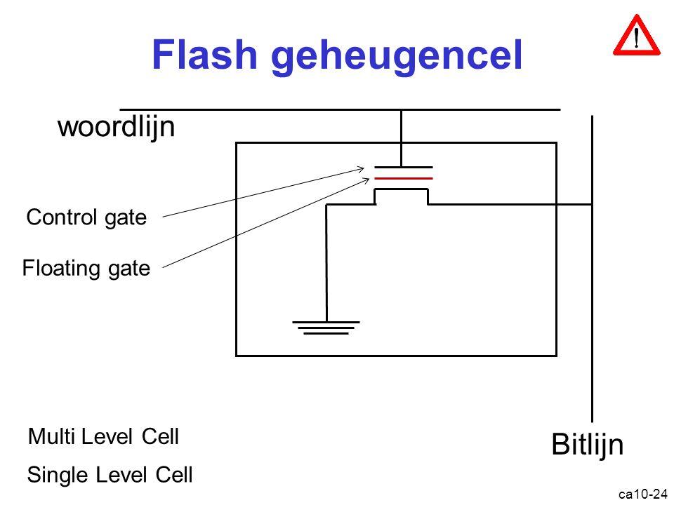 ca10-24 Flash geheugencel Bitlijn woordlijn Control gate Floating gate Multi Level Cell Single Level Cell
