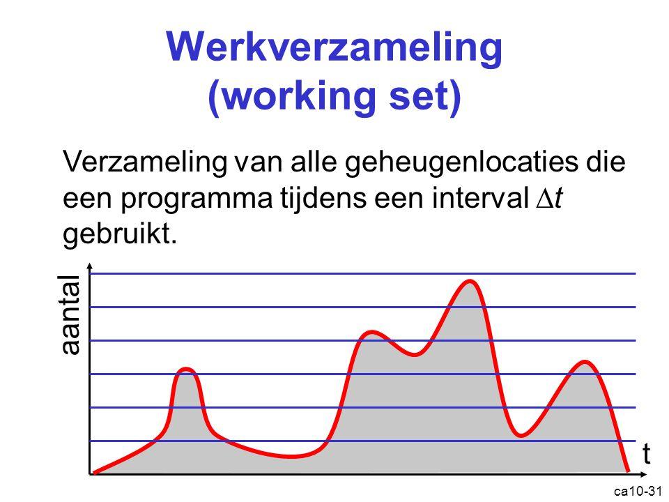 ca10-31 Werkverzameling (working set) Verzameling van alle geheugenlocaties die een programma tijdens een interval  t gebruikt. t aantal