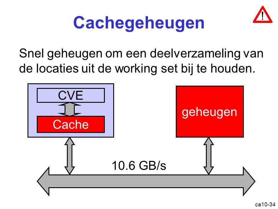 ca10-34 Cachegeheugen Snel geheugen om een deelverzameling van de locaties uit de working set bij te houden. geheugen CVE Cache 10.6 GB/s