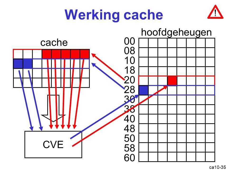ca10-35 Werking cache 00 08 10 18 20 28 30 38 40 48 50 58 60 CVE cache hoofdgeheugen