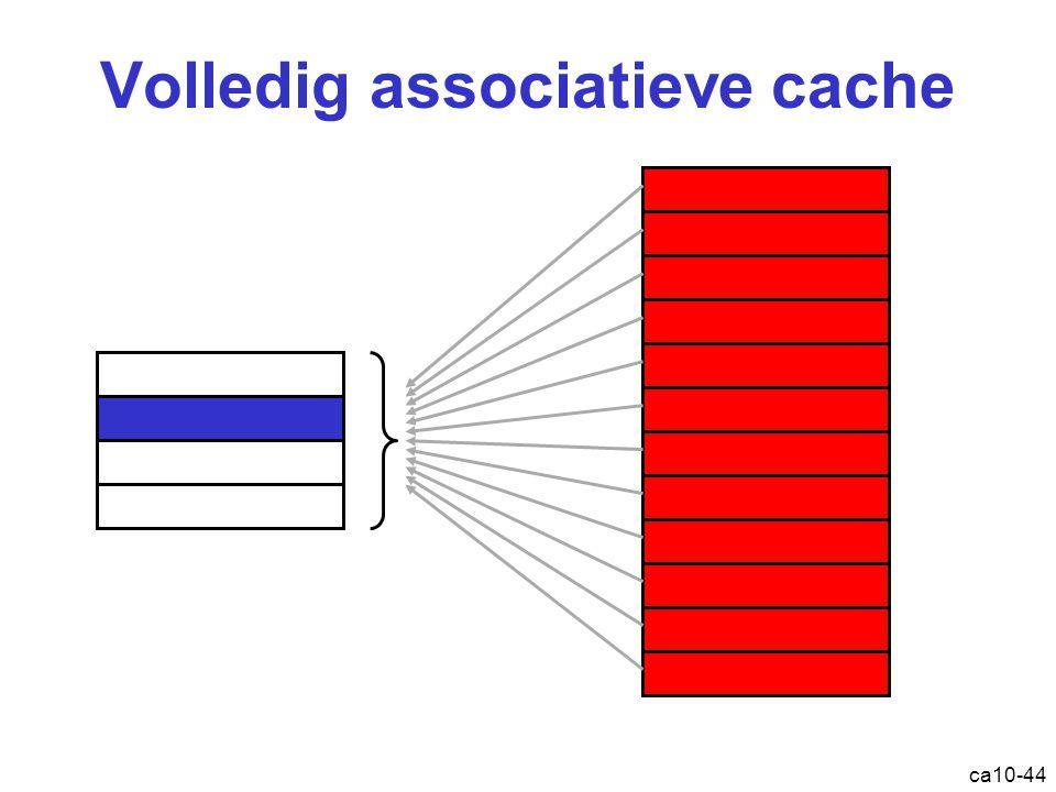 ca10-44 Volledig associatieve cache