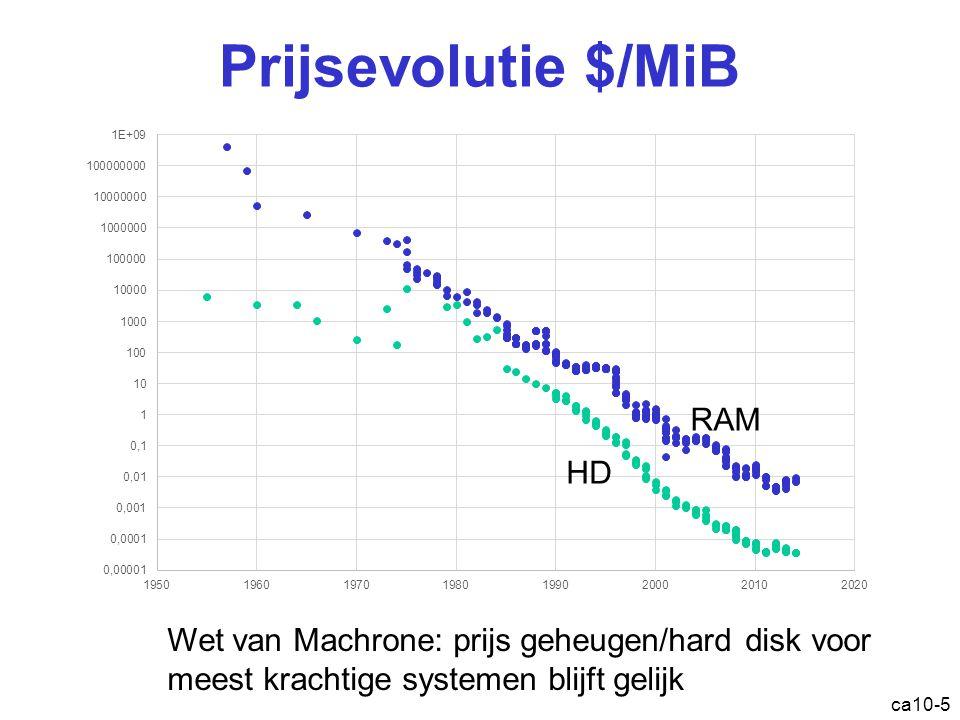 Prijsevolutie $/MiB ca10-5 Wet van Machrone: prijs geheugen/hard disk voor meest krachtige systemen blijft gelijk RAM HD