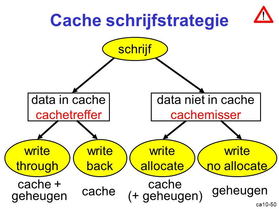 ca10-50 Cache schrijfstrategie schrijf data in cache cachetreffer data niet in cache cachemisser write allocate write no allocate write through write back cache + geheugen cache (+ geheugen) geheugen Cache: schrijfstrategie