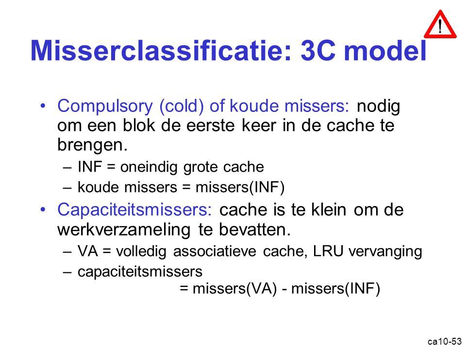 ca10-53 Misserclassificatie: 3C model Compulsory (cold) of koude missers: nodig om een blok de eerste keer in de cache te brengen. –INF = oneindig gro