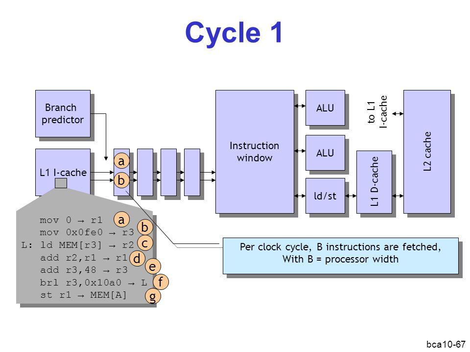 bca10-67 Cycle 1 L1 I-cache Branch predictor Branch predictor Instruction window Instruction window ALU ld/st L1 D-cache L2 cache a b ALU mov 0 → r1 m