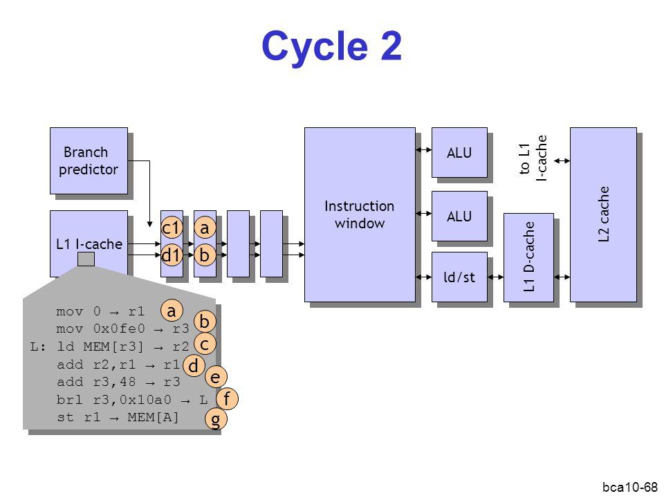 bca10-68 Cycle 2 L1 I-cache Branch predictor Branch predictor Instruction window Instruction window ALU ld/st L1 D-cache L2 cache a bd1 c1 ALU mov 0 → r1 mov 0x0fe0 → r3 L: ld MEM[r3] → r2 add r2,r1 → r1 add r3,48 → r3 brl r3,0x10a0 → L st r1 → MEM[A] mov 0 → r1 mov 0x0fe0 → r3 L: ld MEM[r3] → r2 add r2,r1 → r1 add r3,48 → r3 brl r3,0x10a0 → L st r1 → MEM[A] a b d c e f g to L1 I-cache