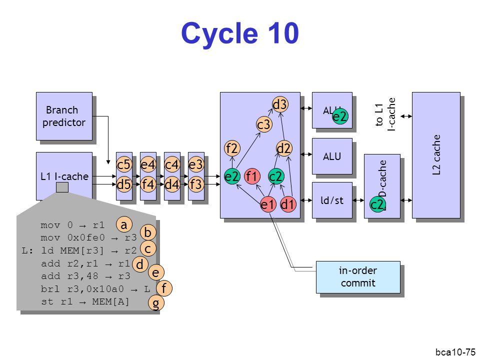 bca10-75 Cycle 10 L1 I-cache Branch predictor Branch predictor ALU ld/st L1 D-cache L2 cache d1e1 f1 d2 c2e2 f2 d3 c3 e2 c2 ALU mov 0 → r1 mov 0x0fe0 → r3 L: ld MEM[r3] → r2 add r2,r1 → r1 add r3,48 → r3 brl r3,0x10a0 → L st r1 → MEM[A] mov 0 → r1 mov 0x0fe0 → r3 L: ld MEM[r3] → r2 add r2,r1 → r1 add r3,48 → r3 brl r3,0x10a0 → L st r1 → MEM[A] a b d c e f g d5 c5e3 f3d4 c4e4 f4 in-order commit to L1 I-cache